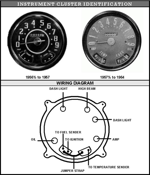 Willys America Instrument Cluster  U0026 Gauges Parts For